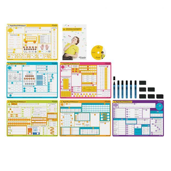 Rapid Recall Board kit RRAST V2 MASTER WEB