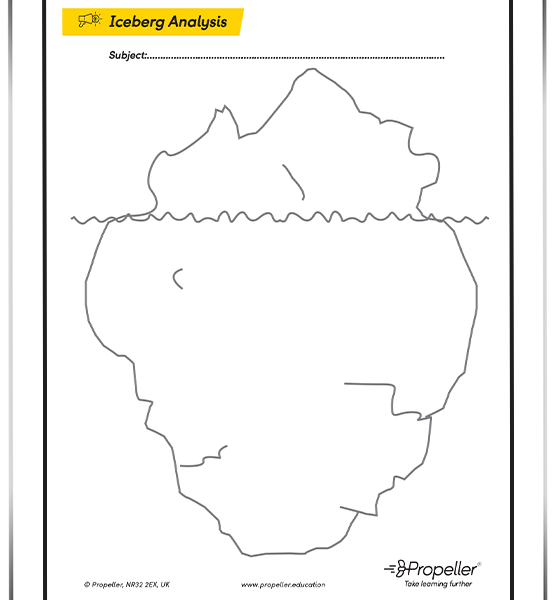 Iceberg Analysis Worksheet – FREE Download